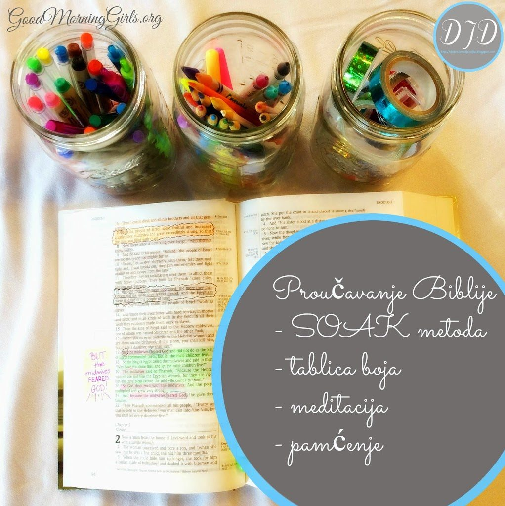 Studying-the-Bible-SOAK-Color-Chart-Mediation-Memorization